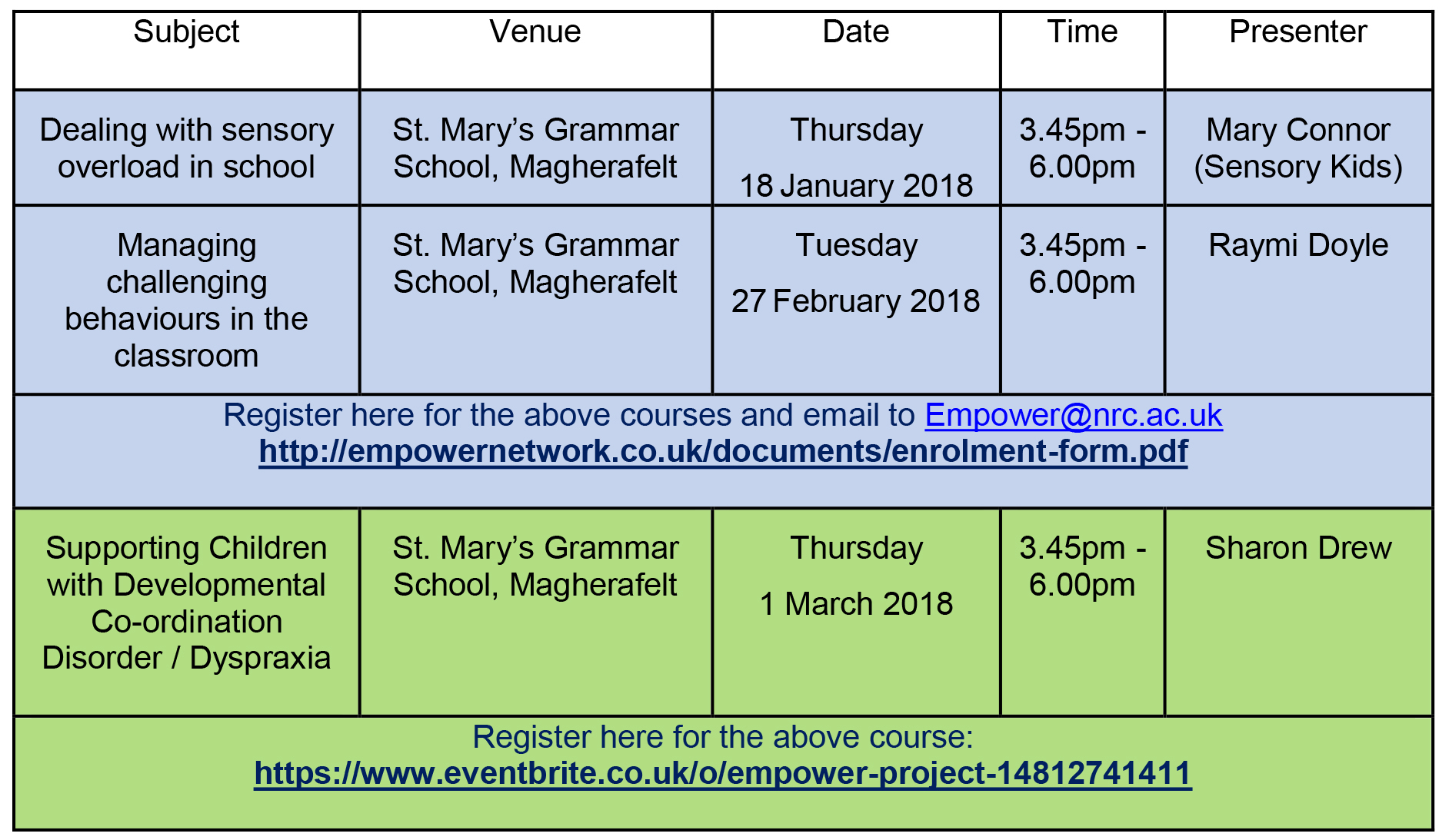 Empower Project Training Sessions at St. Mary's
